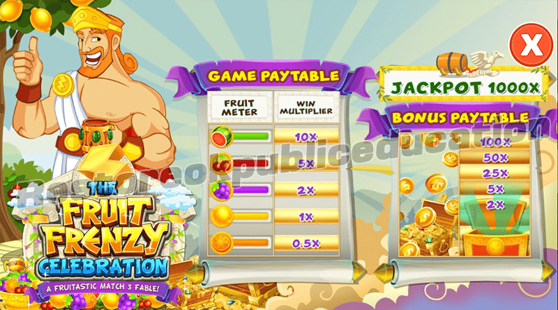 เกมส์-Fruit-Frenzy-Sbobet